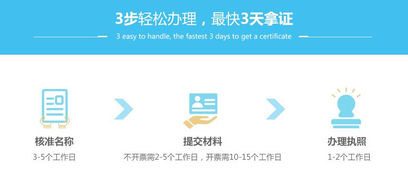 个体工商户注册